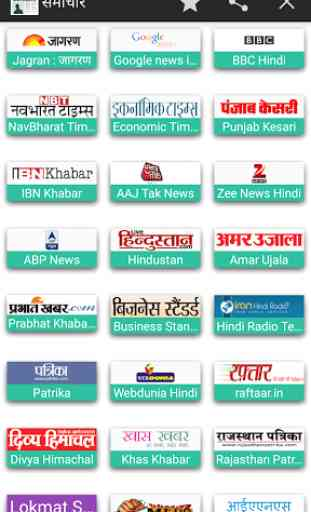 Hindi News India All Newspaper 1