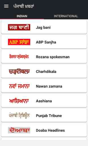 All Punjabi News Newspapers 1