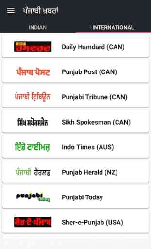 All Punjabi News Newspapers 2