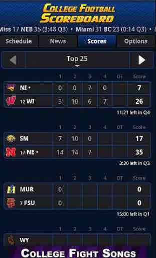 College Football Scoreboard 2