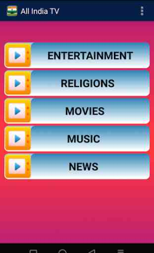 India Live TV All Channels 2
