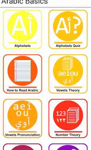 Learn Arabic for Beginners 2