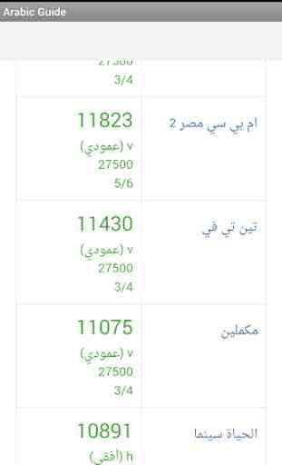 Arabic channels schedule 2