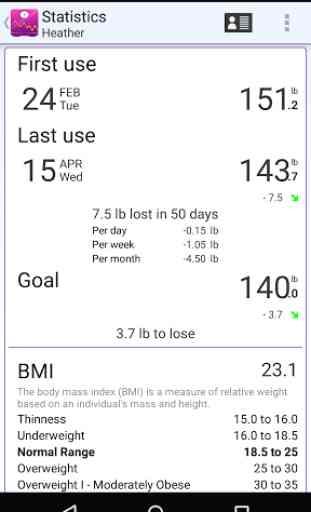 BMI-Weight Tracker 2