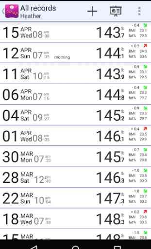 BMI-Weight Tracker 4