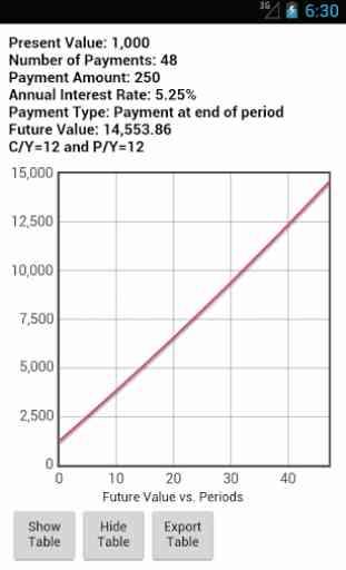Financial Calculator 4