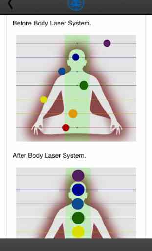 HealYourself Body Laser System 2