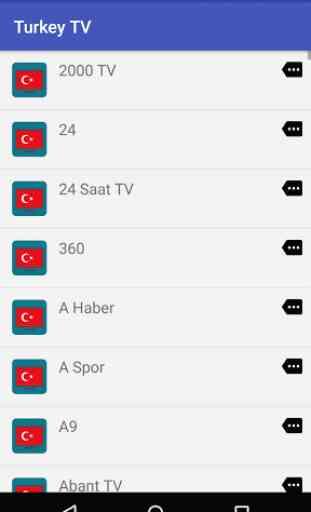 Turkey TV Channels Free 1