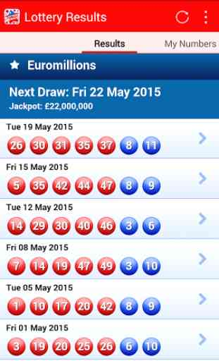 Lottery Results 4