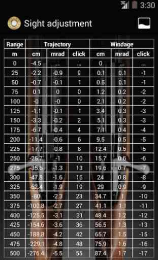 Sako Ballistics Calculator 3