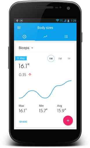 Body Sizes Measurement Monitor 2