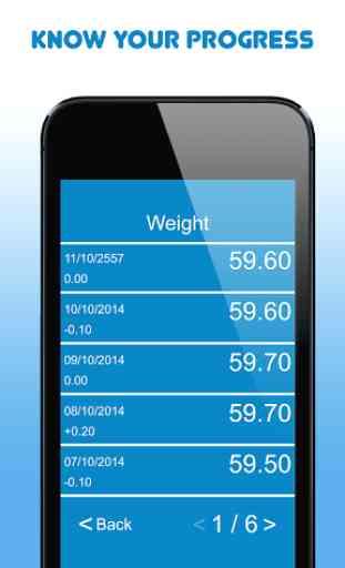 My Body Measurements 3