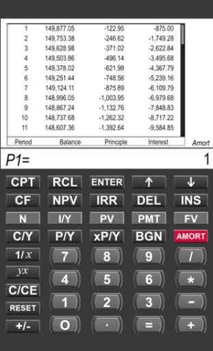 MyFinanceLab Financial Calc 4