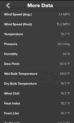 Wind & Weather Meter 3