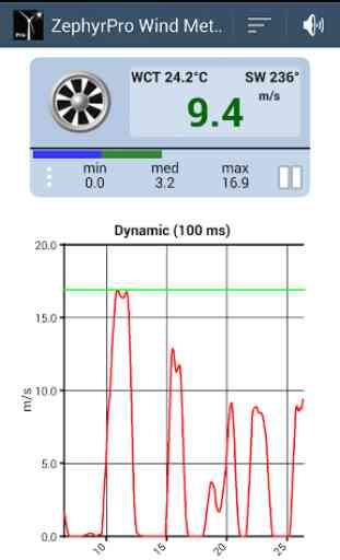 ZephyrPro Anemometer 2
