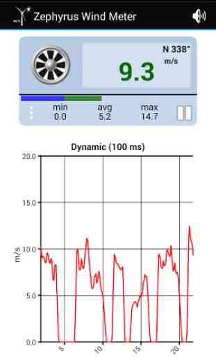 Zephyrus Lite Wind Meter 2