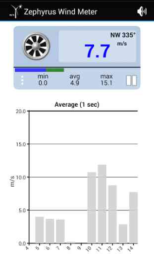 Zephyrus Lite Wind Meter 3