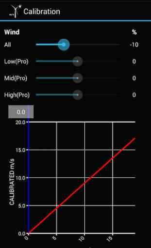 Zephyrus Lite Wind Meter 4
