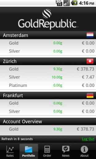 Gold Price, Silver Price 3