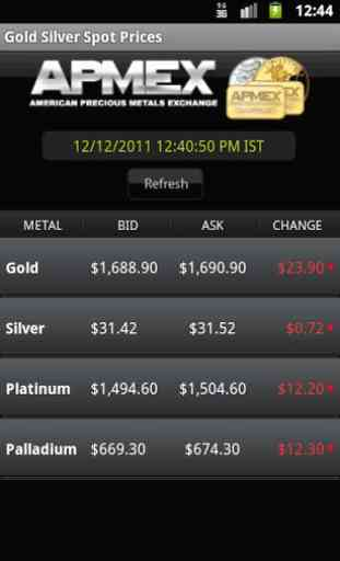 Gold Silver 1