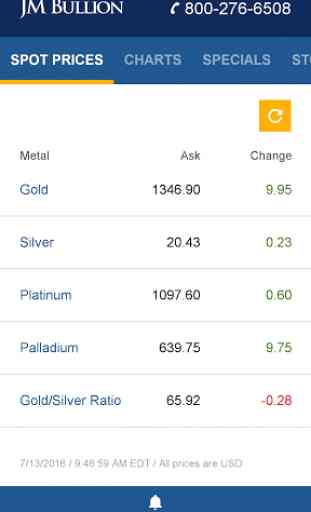 Gold & Silver Spot Price 1