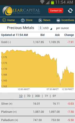 Lear Gold & Silver Daily! 1