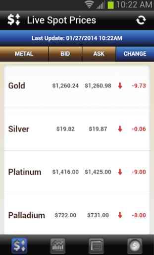 PM Coins & Bullion 1