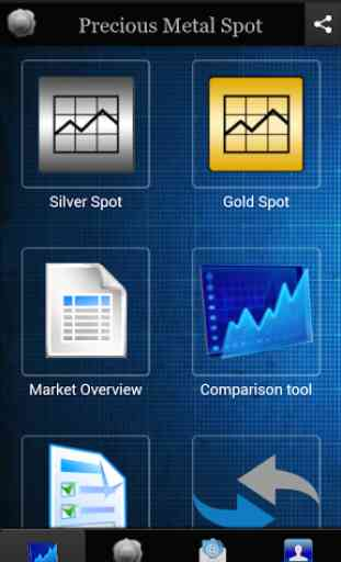 Precious Metal Spot Prices 1