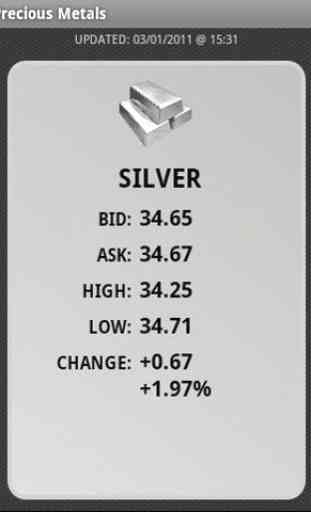 Precious Metals 2