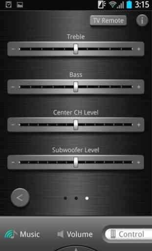 TASCAM AVR Remote 4