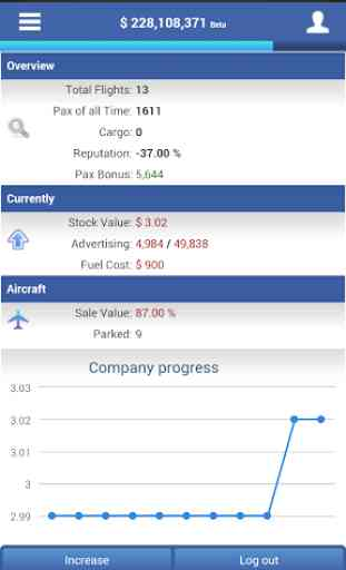 Airline Manager 2