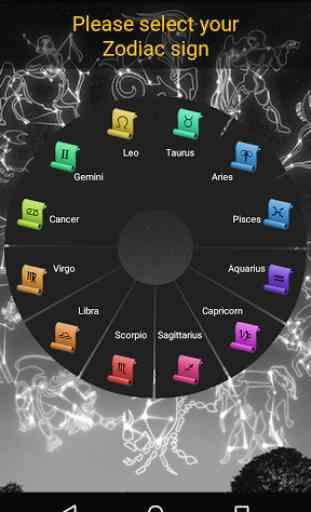 Daily Horoscopes - AA 4