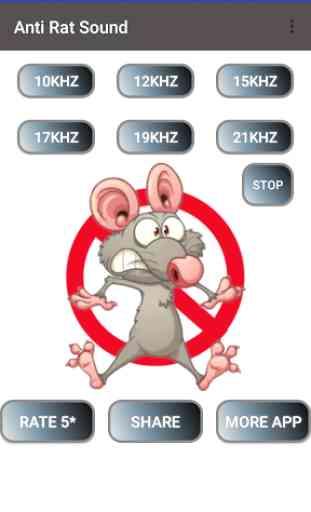 Anti Rat Repeller 1