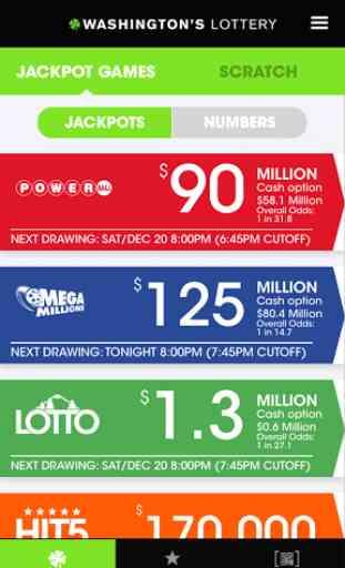 Washington's Lottery 1