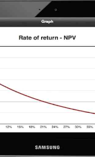 NPV - Calculator 4