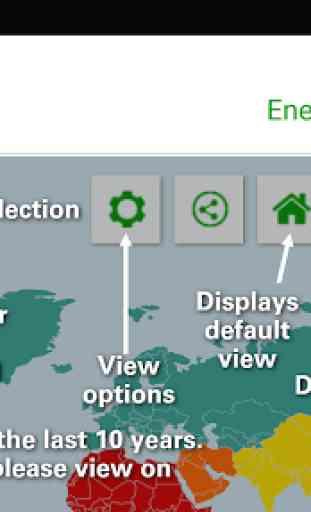 BP World Energy Review – phone 1