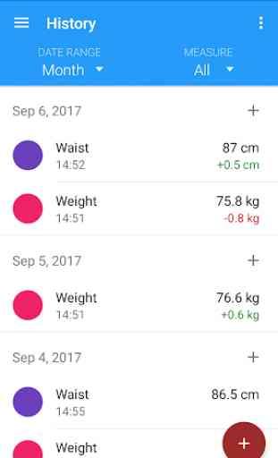 Body measurements - weight, BMI, waist, fat, pulse 1