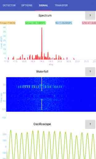 UltraSound Detector 4