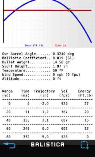 BALISTICA - Ballistics for Firearms and Airguns 3