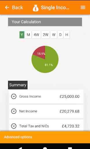 UK Tax Calculators 4