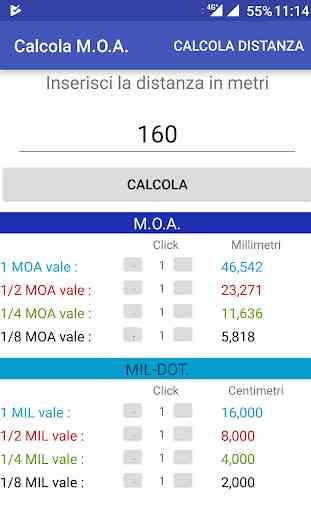 M.O.A. Mils Calculator 1